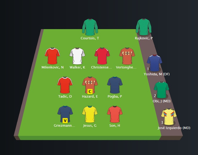 Fantasy Football Team